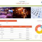 NA0245 العربية - نموذج تنظيم الفعاليات