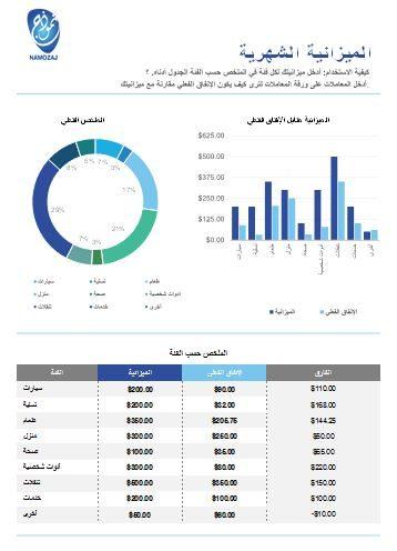 NA0257 العربية – نموذج ميزانية شهرية