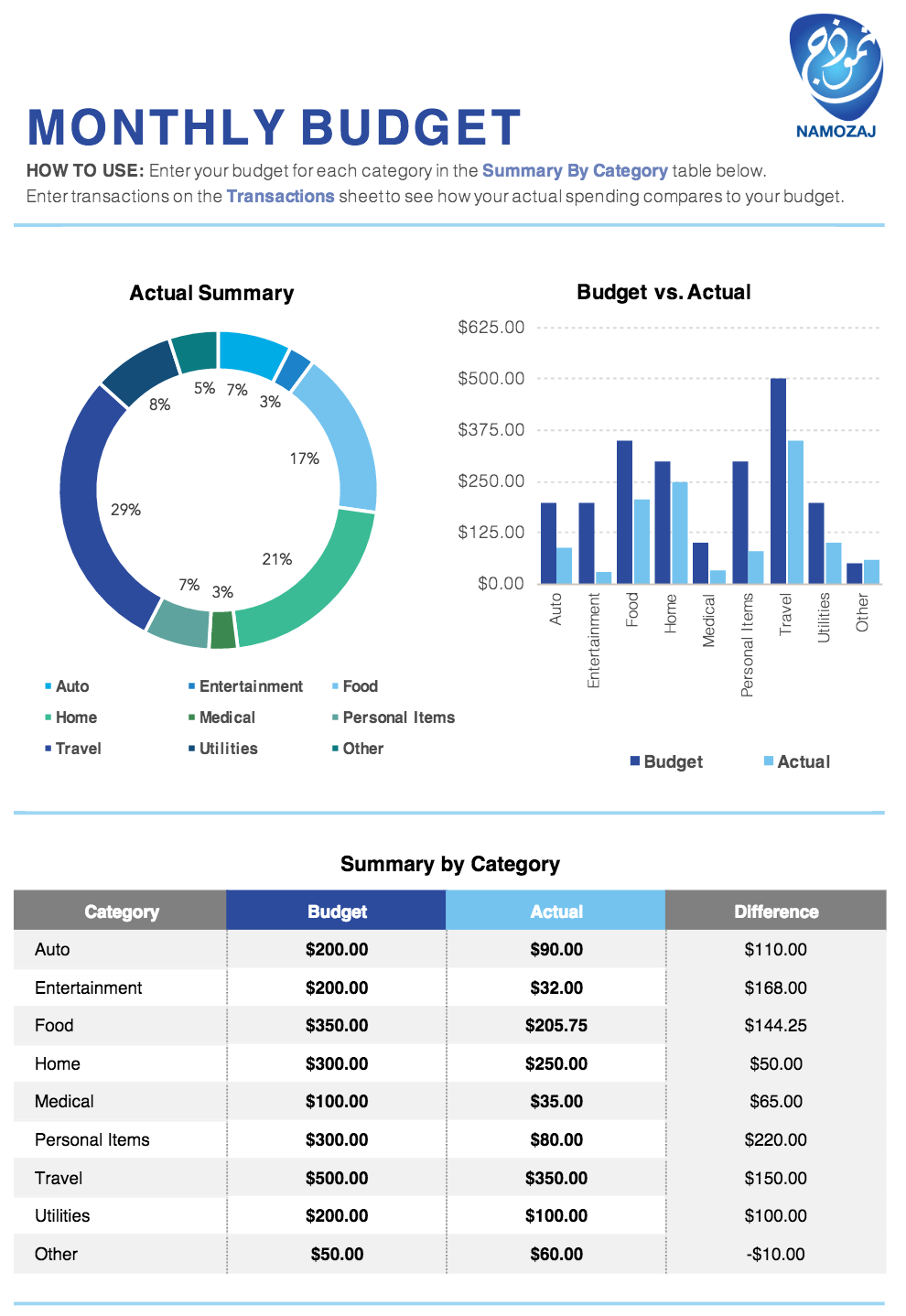 NE0257 MONTHLY BUDGET – Eng.